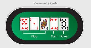 Flop, dealt cards in Poker