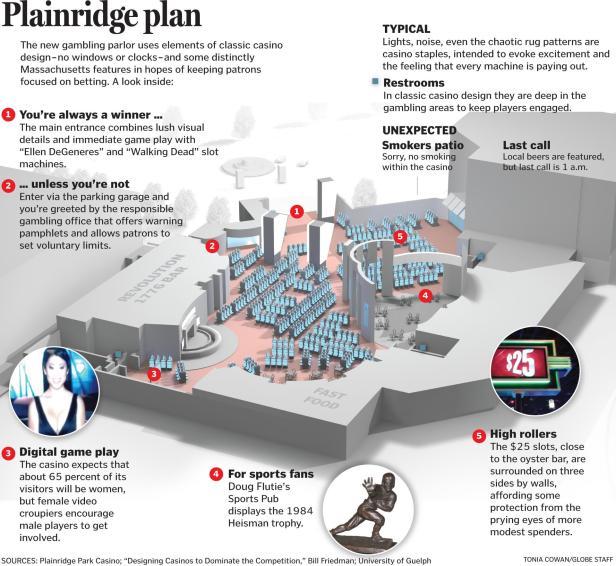 plainridge-layout