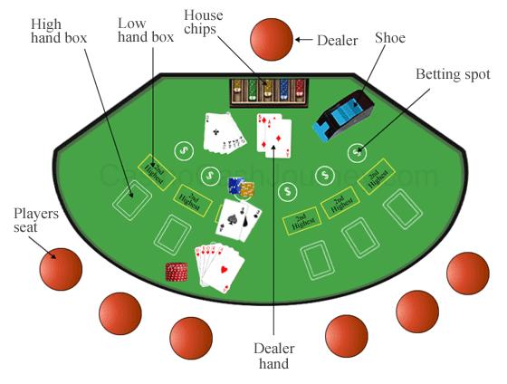 pai_gow_poker_intro