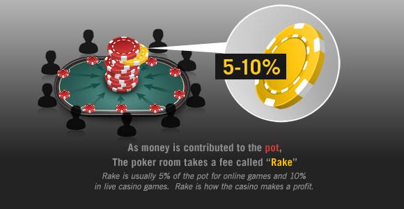 Gambling term rake 00 on roulette
